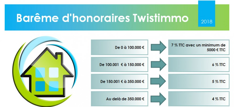 Nos honoraires